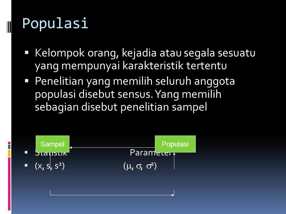 Skala Pengukuran  Skala nominal: menyatakan kategori, kelompok atau klasifikasi dari konstruk. Contoh gender, status perkawinan, agama, departemen, d