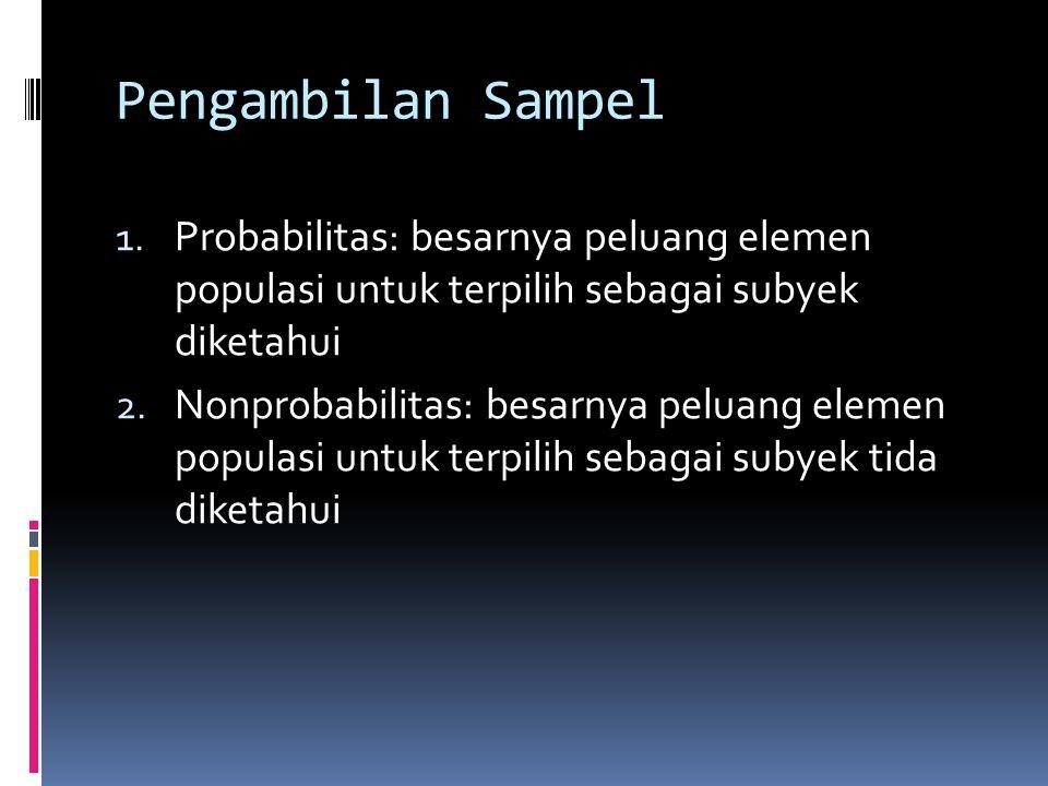 Populasi  Kelompok orang, kejadia atau segala sesuatu yang mempunyai karakteristik tertentu  Penelitian yang memilih seluruh anggota populasi disebu