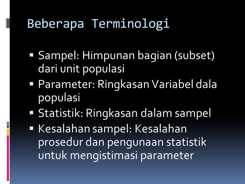 Unit Sampel Unit Sampel Sekunder Unit Sampel Primer Kerangka Sampel Daftar Mahasiswa Program Studi Manajemen Tahun Angkatan IPK Program Studi Akuntans