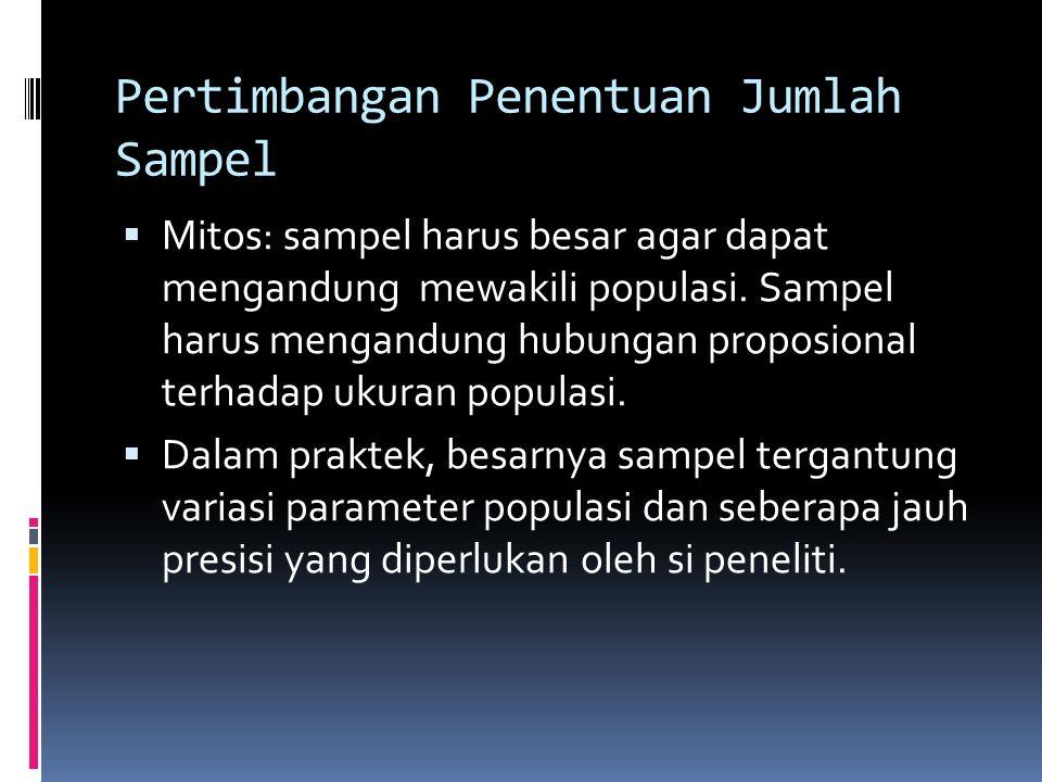 Proses Pemilihan Sampel  Penentuan populasi  Penetuan unit pemilihan sampel  Penentuan kerangka pemilihan sampel  Penentuan desain sampel  Penent