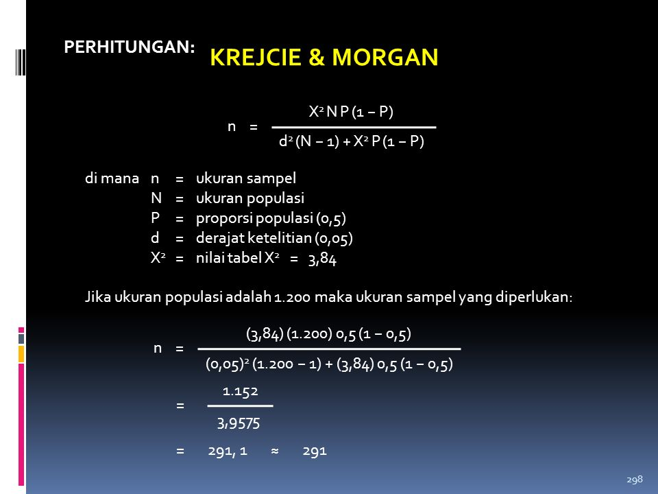 297 n = N 1 + N α 2 di manan=ukuran sampel N=ukuran populasi α =toleransi ketidaktelitian (dalam persen) Contoh: Misalkan, diketahui jumlah populasi p