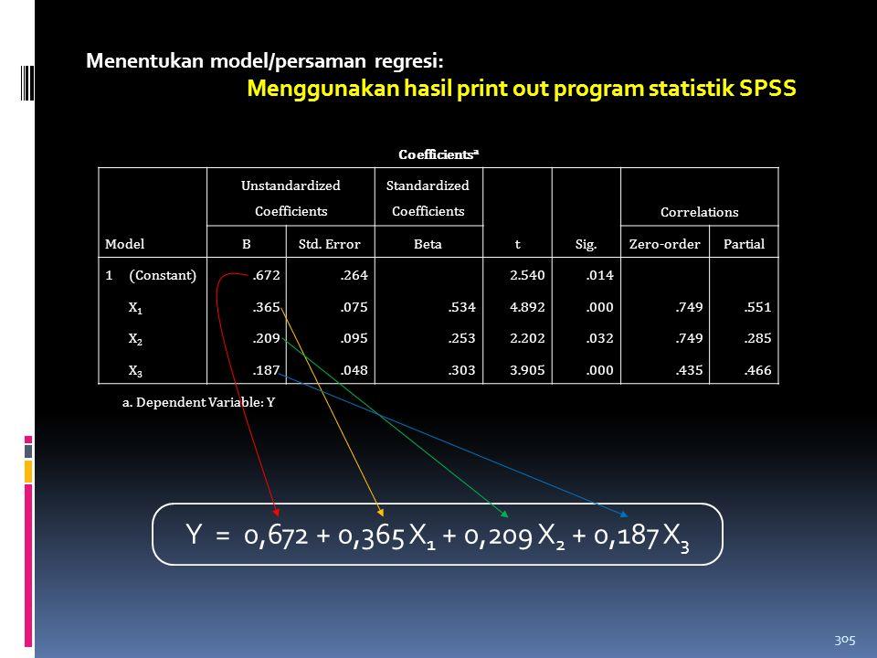 Responden Motivasi (X 1 ) Perilaku Pemimpin (X 2 ) Kesemp. Pengemb. Karier (X 3 ) Kinerja (Y) 314,00 43,67 323,603,7033,33 334,354,1054,17 344,354,305