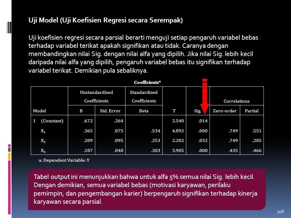 307 Uji Model (Uji Koefisien Regresi secara Parsial) Uji model secara serempak dilakukan menggunakan uji F. Caranya dengan membandingkan nilai alfa ya