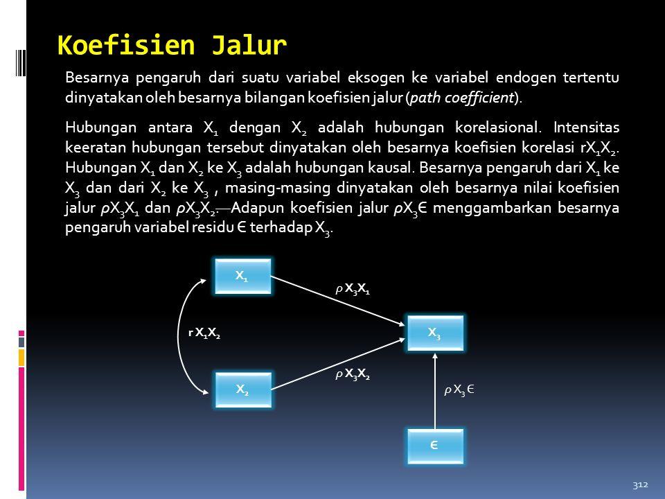 311 Diagram berikut ini menunjukkan hubungan kausal antara X 1 dengan X 4, X 2 dengan X 4, dan X 3 dengan X 4. Sementara, hubungan antara X 1 dengan X