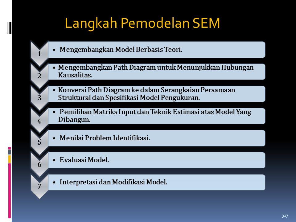 Langkah Pemodelan SEM  Model SEM yang lengkap terdiri atas model pengukuran dan model struktural. Model pengukuran digambarkan dengan konfirmasi indi