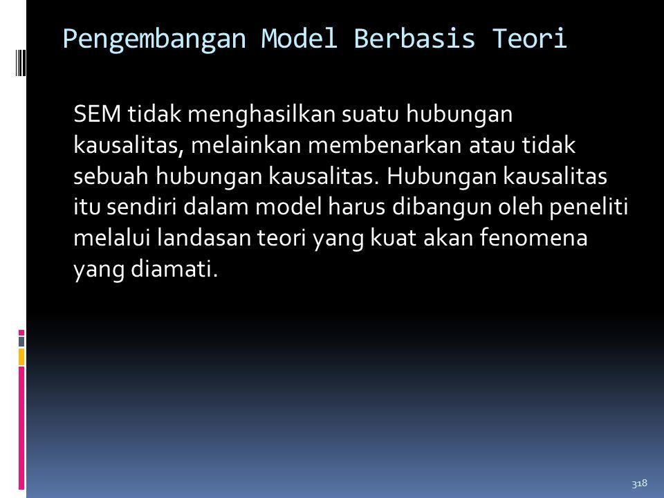 1 Mengembangkan Model Berbasis Teori. 2 Mengembangkan Path Diagram untuk Menunjukkan Hubungan Kausalitas. 3 Konversi Path Diagram ke dalam Serangkaian