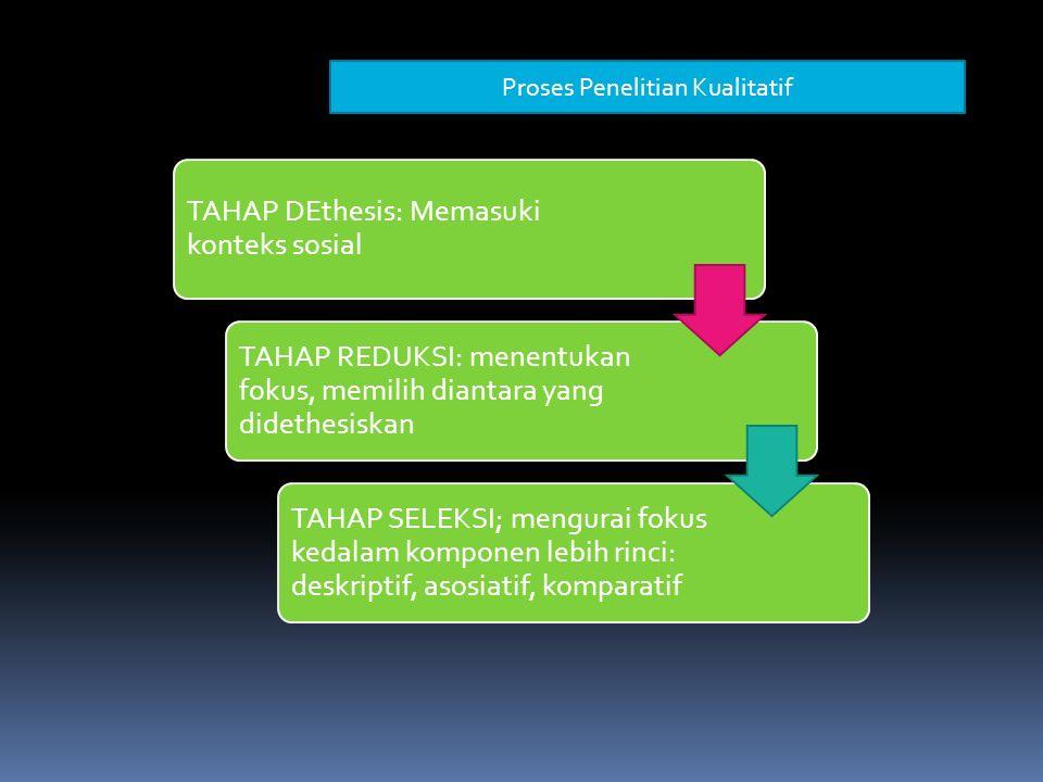 Bagaimana pengaruh pertumbuhan ekonomi,nilai tukar, ekspor, dan tingkat suku bunga domestik terhadap Investasi Asing Langsung di Indonesia? Bagaimana