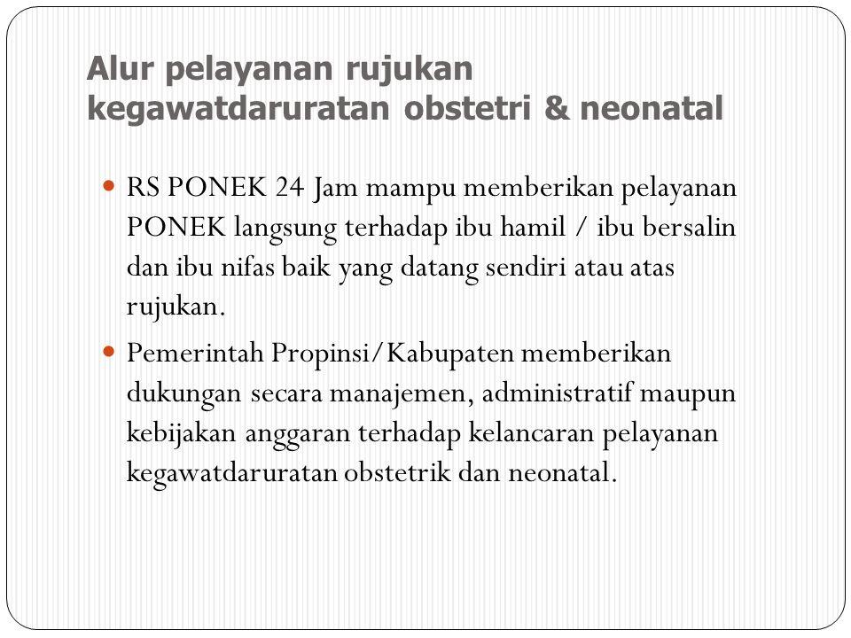 Alur pelayanan rujukan kegawatdaruratan obstetri & neonatal RS PONEK 24 Jam mampu memberikan pelayanan PONEK langsung terhadap ibu hamil / ibu bersalin dan ibu nifas baik yang datang sendiri atau atas rujukan.