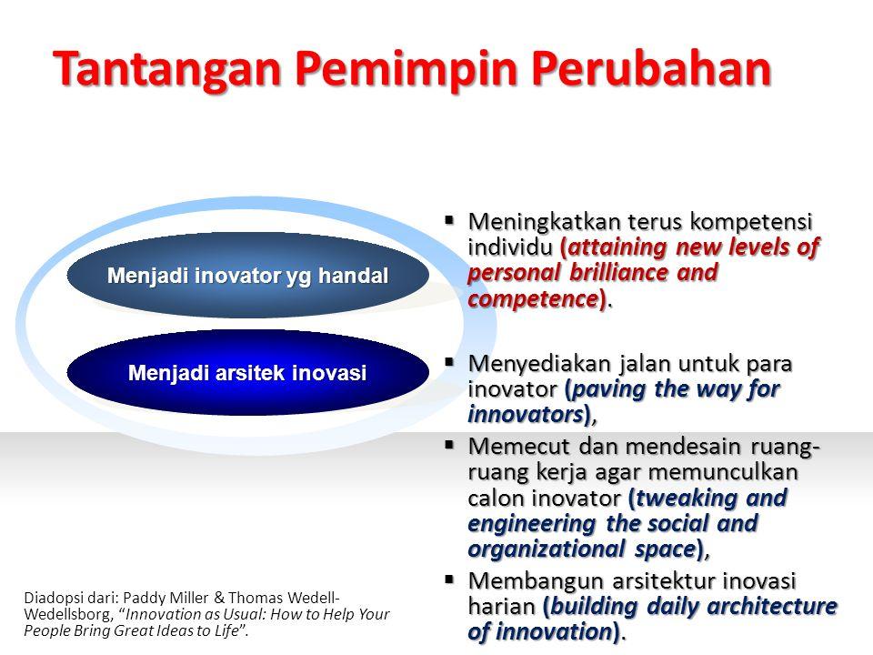 Menjadi inovator yg handal Menjadi arsitek inovasi  Meningkatkan terus kompetensi individu (attaining new levels of personal brilliance and competence).