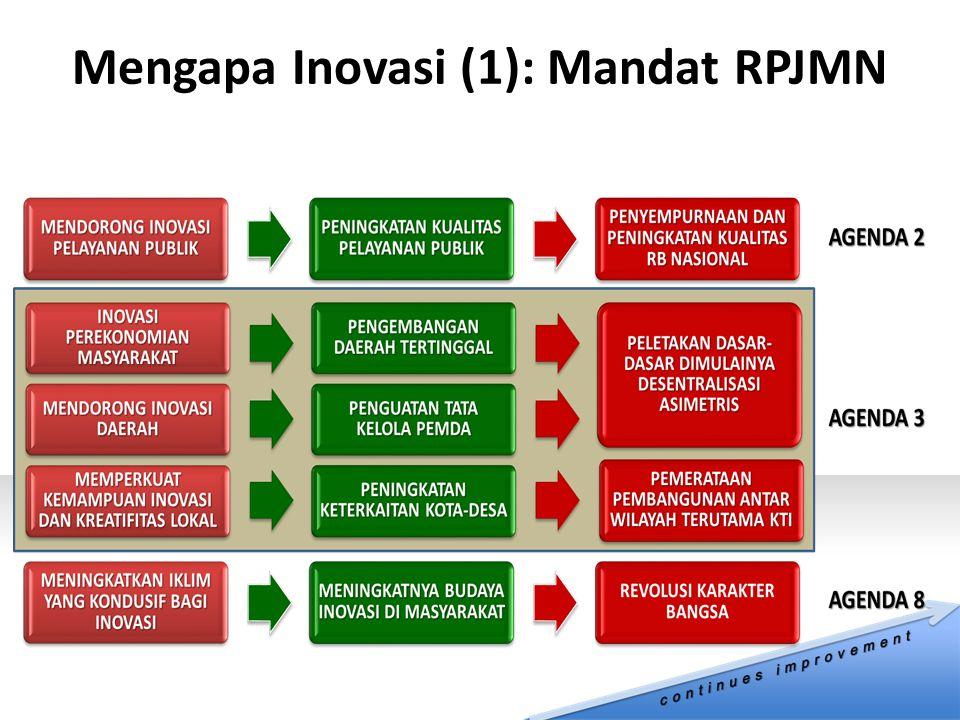 Mengapa Inovasi (1): Mandat RPJMN