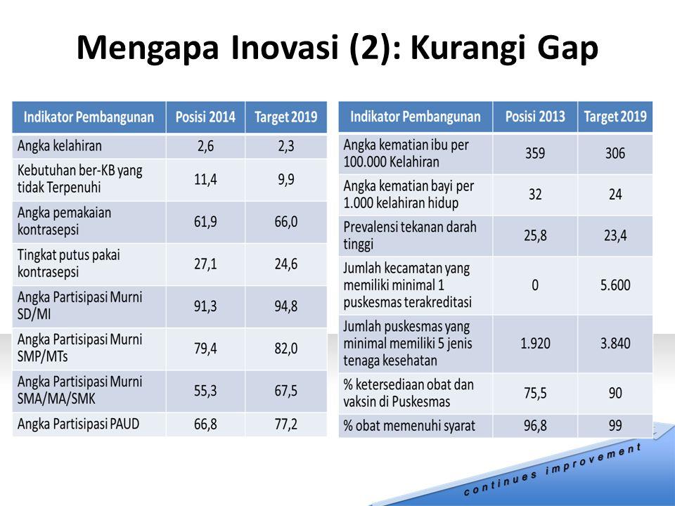 Mengapa Inovasi (2): Kurangi Gap