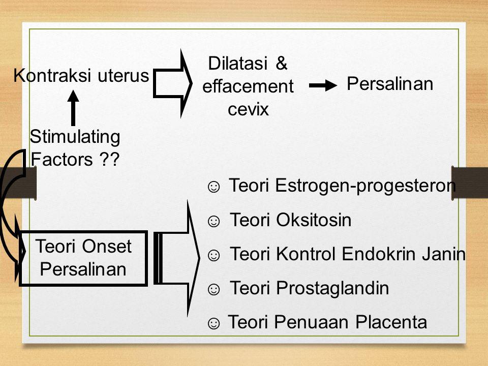 Kontraksi uterus Dilatasi & effacement cevix Persalinan Stimulating Factors ?? Teori Onset Persalinan ☺ Teori Estrogen-progesteron ☺ Teori Oksitosin ☺