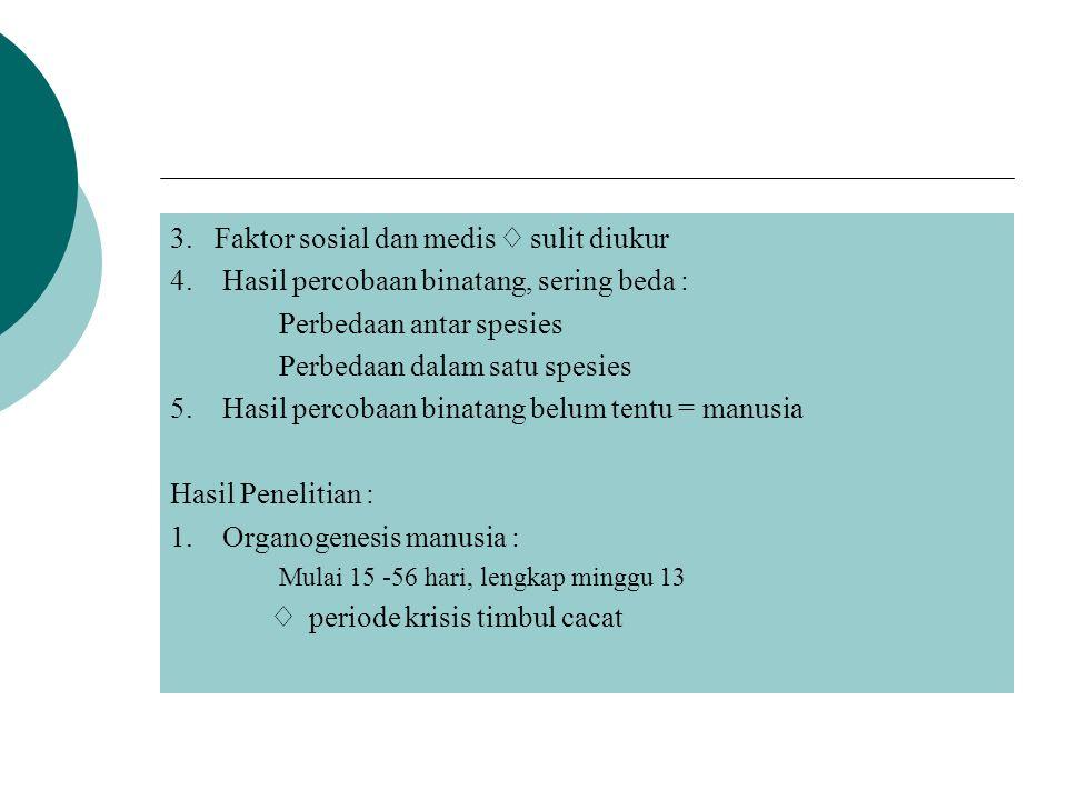3. Faktor sosial dan medis ♢ sulit diukur 4.
