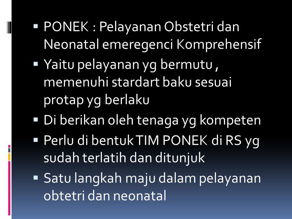  PONEK : Pelayanan Obstetri dan Neonatal emeregenci Komprehensif  Yaitu pelayanan yg bermutu, memenuhi stardart baku sesuai protap yg berlaku  Di b