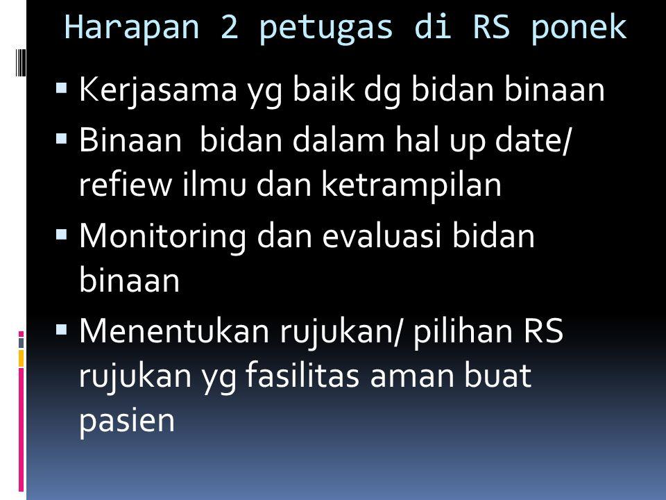 Harapan 2 petugas di RS ponek  Kerjasama yg baik dg bidan binaan  Binaan bidan dalam hal up date/ refiew ilmu dan ketrampilan  Monitoring dan evaluasi bidan binaan  Menentukan rujukan/ pilihan RS rujukan yg fasilitas aman buat pasien