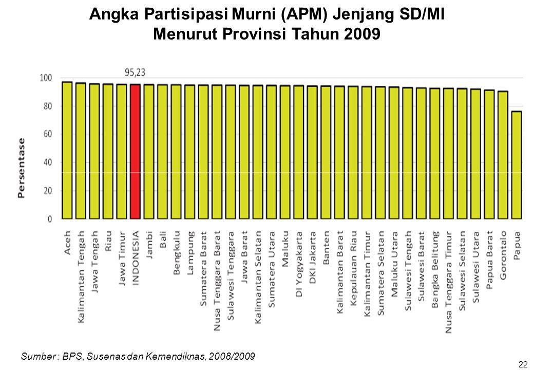 Angka Partisipasi Murni (APM) Jenjang SD/MI Menurut Provinsi Tahun 2009 Sumber : BPS, Susenas dan Kemendiknas, 2008/2009 22