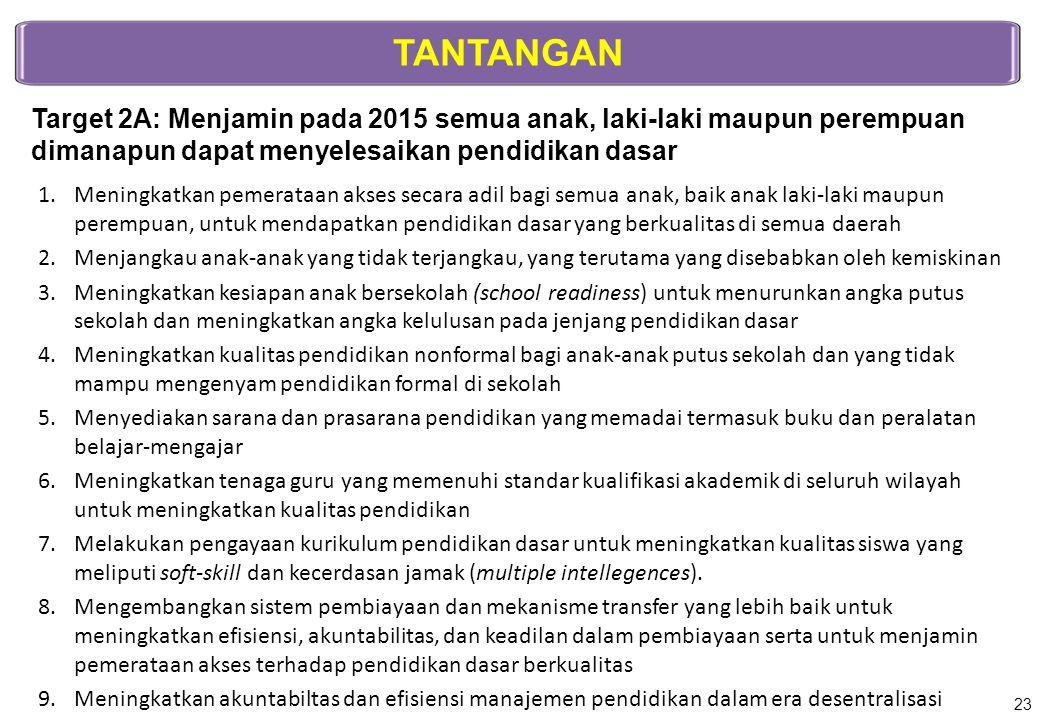 TANTANGAN Target 2A: Menjamin pada 2015 semua anak, laki-laki maupun perempuan dimanapun dapat menyelesaikan pendidikan dasar 1.Meningkatkan pemerataa