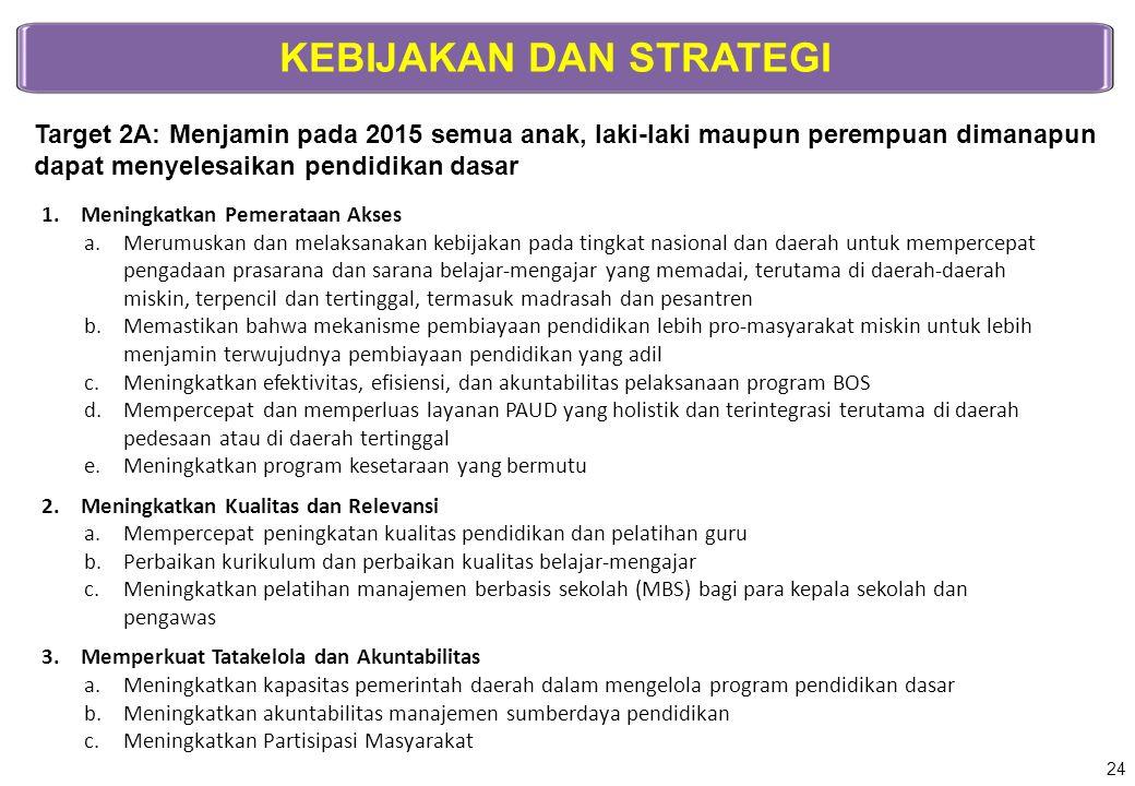 KEBIJAKAN DAN STRATEGI Target 2A: Menjamin pada 2015 semua anak, laki-laki maupun perempuan dimanapun dapat menyelesaikan pendidikan dasar 1.Meningkat