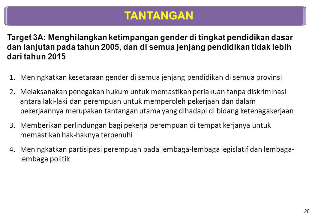 TANTANGAN Target 3A: Menghilangkan ketimpangan gender di tingkat pendidikan dasar dan lanjutan pada tahun 2005, dan di semua jenjang pendidikan tidak