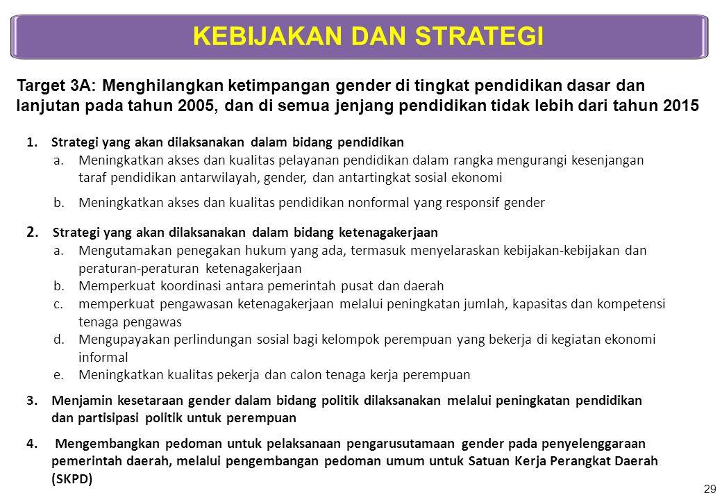 KEBIJAKAN DAN STRATEGI Target 3A: Menghilangkan ketimpangan gender di tingkat pendidikan dasar dan lanjutan pada tahun 2005, dan di semua jenjang pend