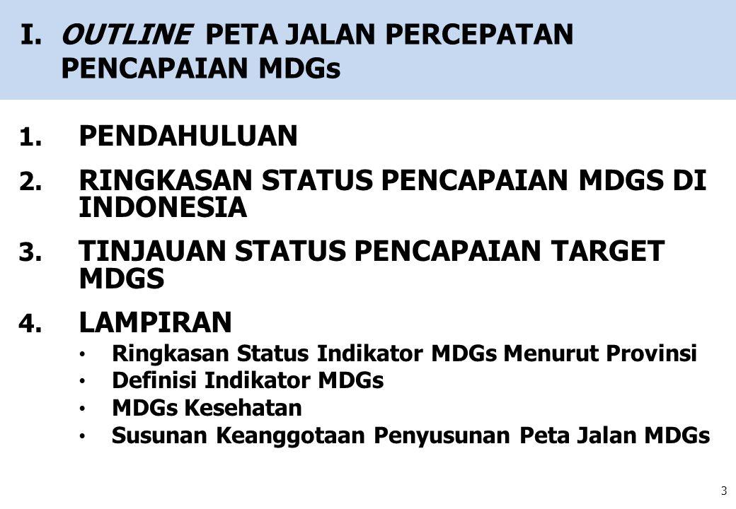 1. PENDAHULUAN 2. RINGKASAN STATUS PENCAPAIAN MDGS DI INDONESIA 3. TINJAUAN STATUS PENCAPAIAN TARGET MDGS 4. LAMPIRAN Ringkasan Status Indikator MDGs