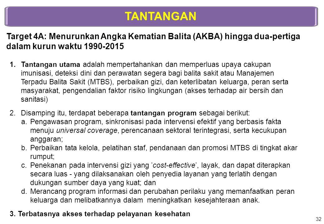 TANTANGAN Target 4A: Menurunkan Angka Kematian Balita (AKBA) hingga dua-pertiga dalam kurun waktu 1990-2015 1.Tantangan utama adalah mempertahankan da
