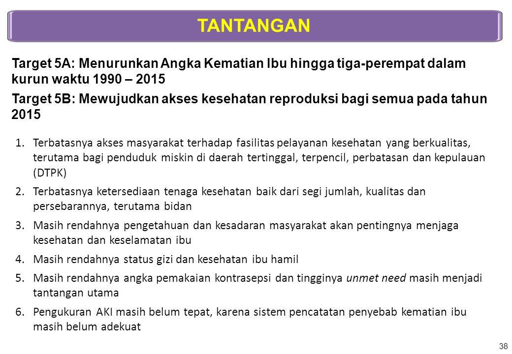 TANTANGAN Target 5A: Menurunkan Angka Kematian Ibu hingga tiga-perempat dalam kurun waktu 1990 – 2015 Target 5B: Mewujudkan akses kesehatan reproduksi