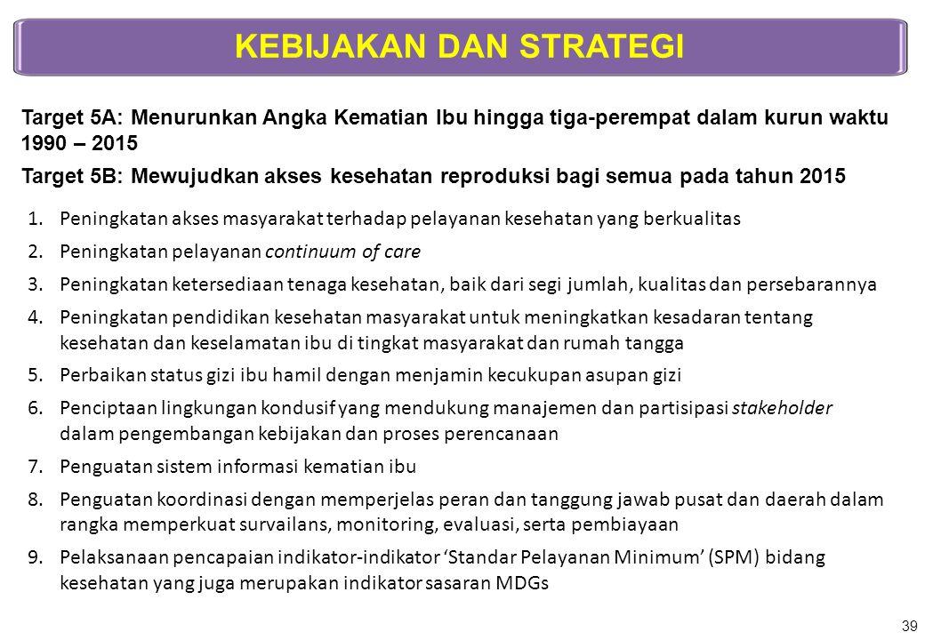 KEBIJAKAN DAN STRATEGI Target 5A: Menurunkan Angka Kematian Ibu hingga tiga-perempat dalam kurun waktu 1990 – 2015 Target 5B: Mewujudkan akses kesehat