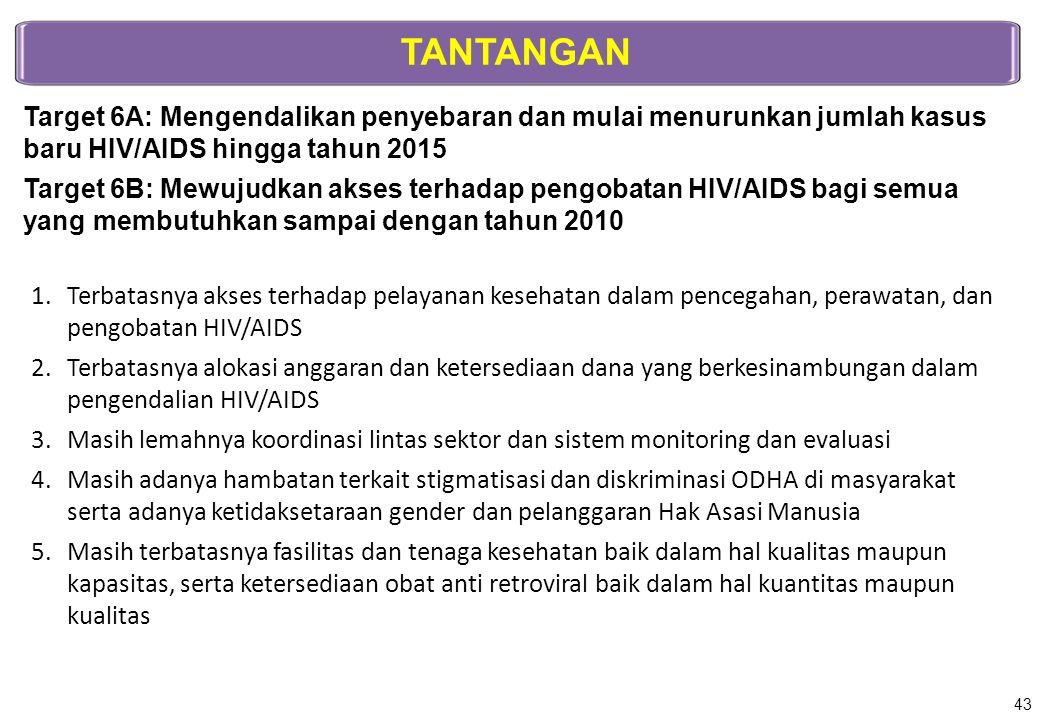 TANTANGAN Target 6A: Mengendalikan penyebaran dan mulai menurunkan jumlah kasus baru HIV/AIDS hingga tahun 2015 Target 6B: Mewujudkan akses terhadap p