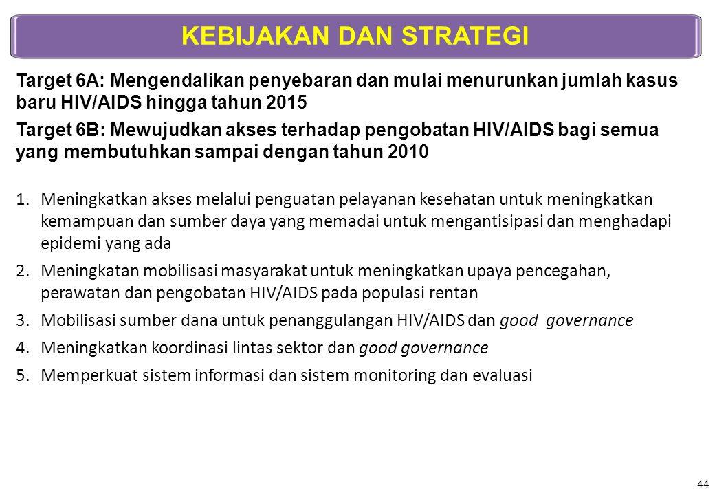 KEBIJAKAN DAN STRATEGI Target 6A: Mengendalikan penyebaran dan mulai menurunkan jumlah kasus baru HIV/AIDS hingga tahun 2015 Target 6B: Mewujudkan aks