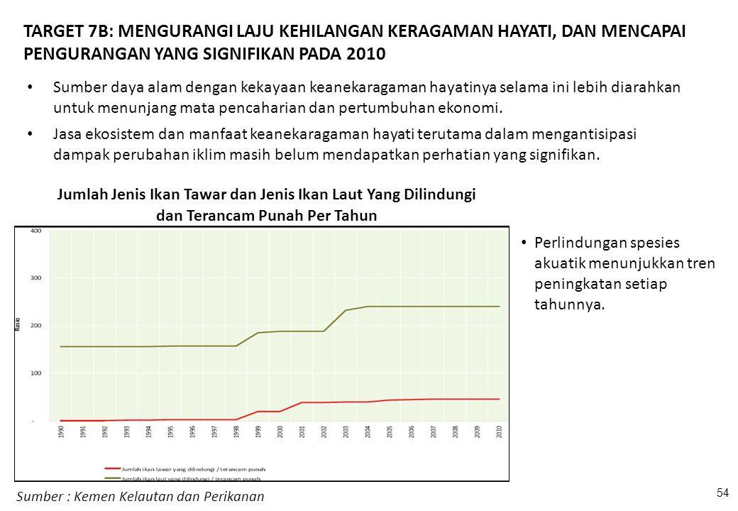 54 TARGET 7B: MENGURANGI LAJU KEHILANGAN KERAGAMAN HAYATI, DAN MENCAPAI PENGURANGAN YANG SIGNIFIKAN PADA 2010 Sumber daya alam dengan kekayaan keaneka