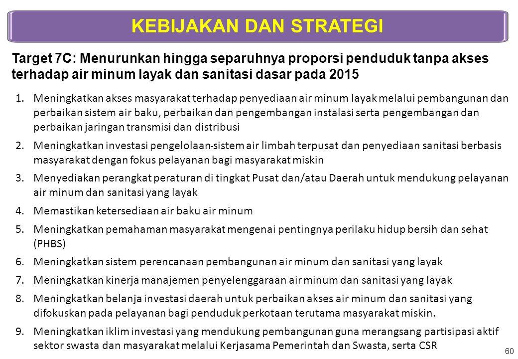 KEBIJAKAN DAN STRATEGI Target 7C: Menurunkan hingga separuhnya proporsi penduduk tanpa akses terhadap air minum layak dan sanitasi dasar pada 2015 1.M