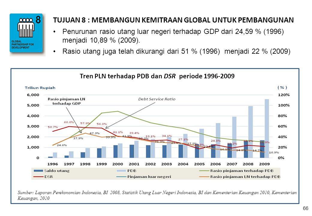 66 TUJUAN 8 : MEMBANGUN KEMITRAAN GLOBAL UNTUK PEMBANGUNAN Penurunan rasio utang luar negeri terhadap GDP dari 24,59 % (1996) menjadi 10,89 % (2009).