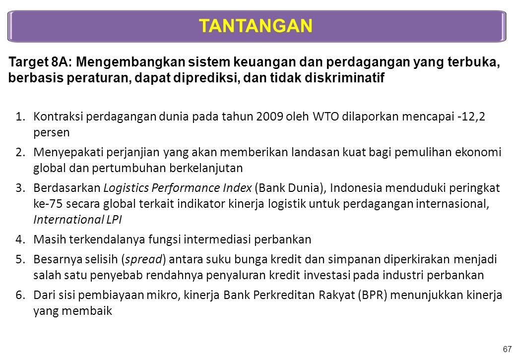 TANTANGAN Target 8A: Mengembangkan sistem keuangan dan perdagangan yang terbuka, berbasis peraturan, dapat diprediksi, dan tidak diskriminatif 1.Kontr