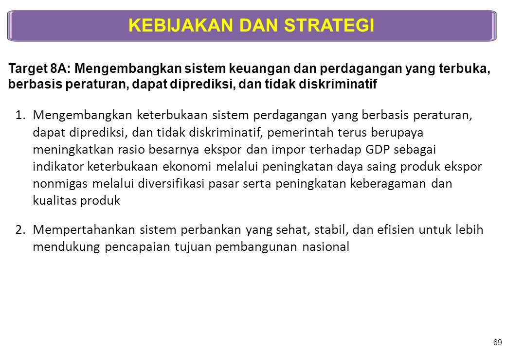 KEBIJAKAN DAN STRATEGI Target 8A: Mengembangkan sistem keuangan dan perdagangan yang terbuka, berbasis peraturan, dapat diprediksi, dan tidak diskrimi