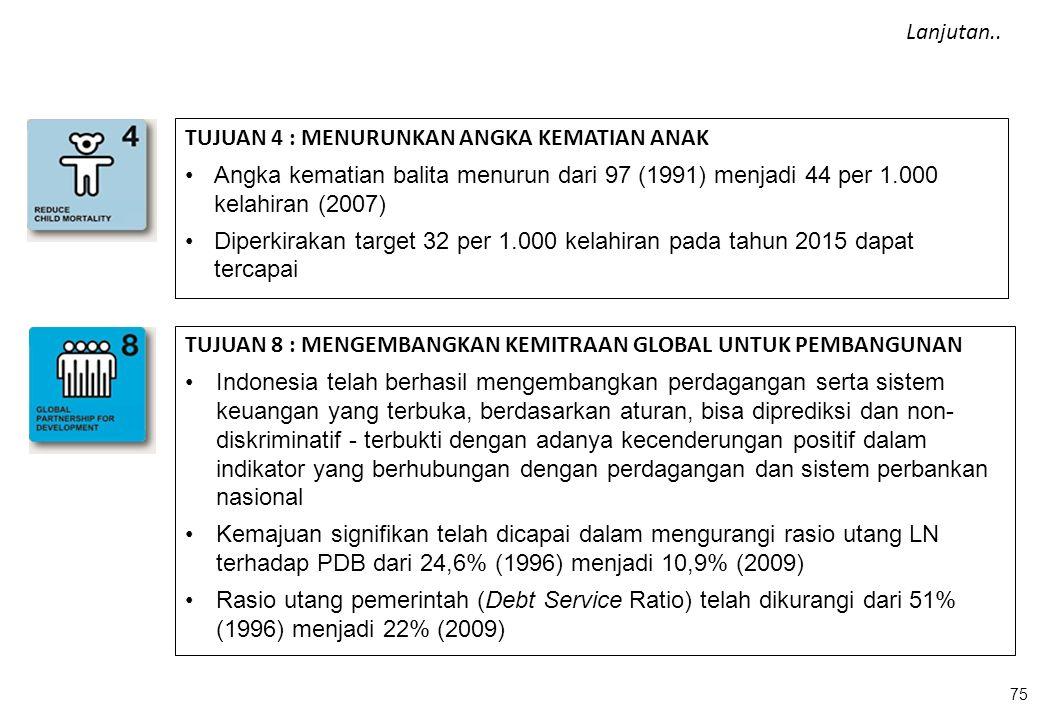 75 TUJUAN 4 : MENURUNKAN ANGKA KEMATIAN ANAK Angka kematian balita menurun dari 97 (1991) menjadi 44 per 1.000 kelahiran (2007) Diperkirakan target 32