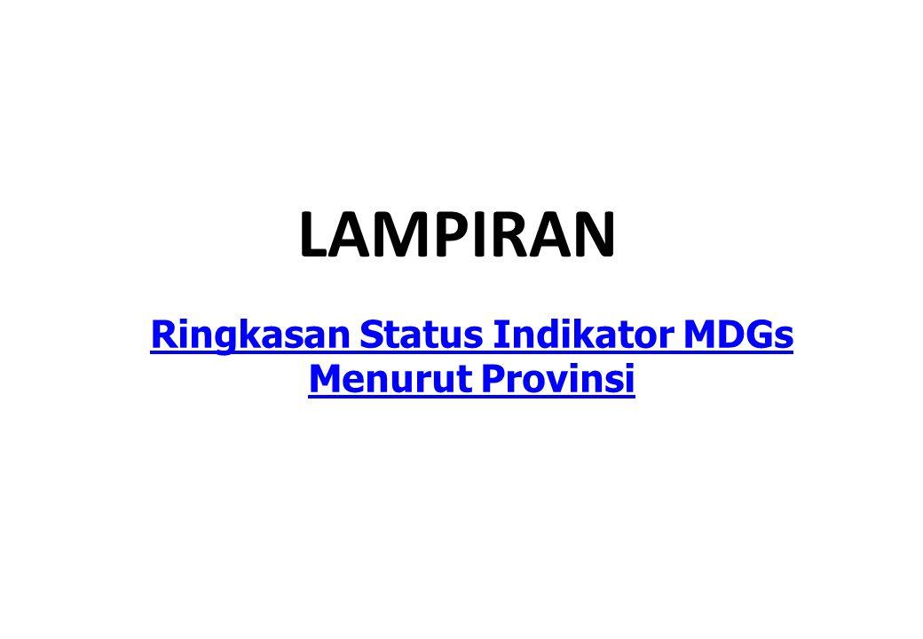 Ringkasan Status Indikator MDGs Menurut Provinsi LAMPIRAN