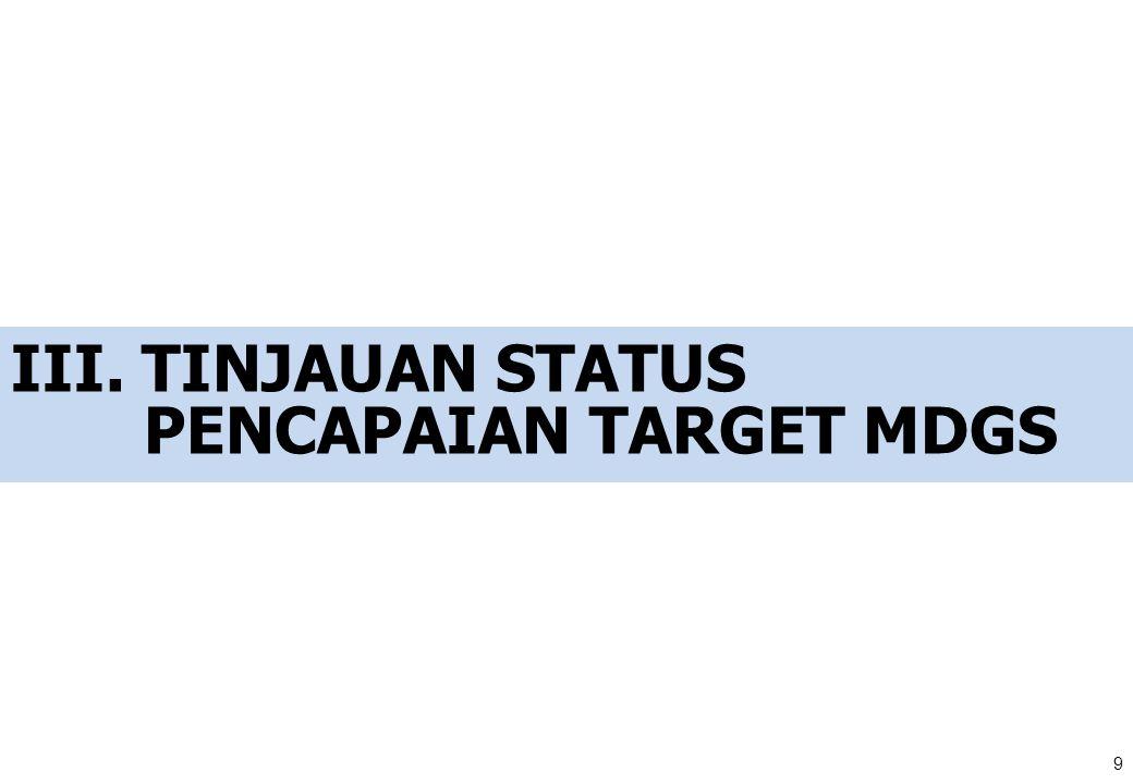 III. TINJAUAN STATUS PENCAPAIAN TARGET MDGS 9