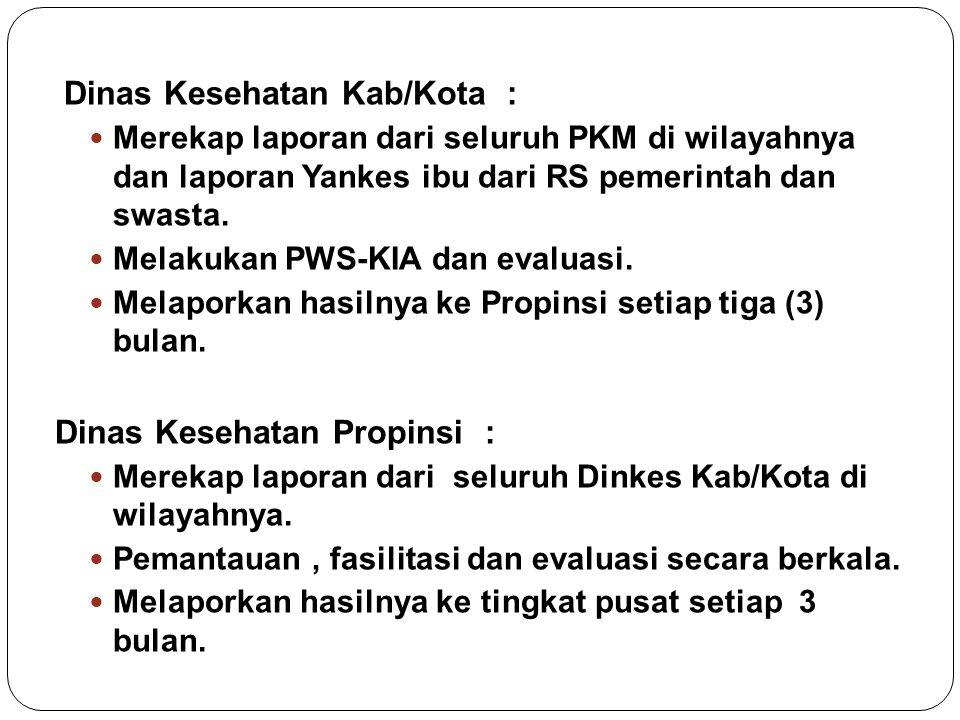 Peran PKK/LSM dalam P4K 1.Mendorong sasaran ikut program P4K 2.