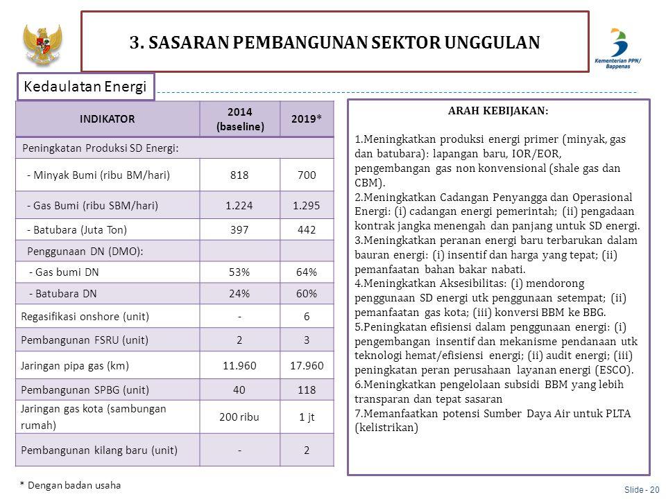 INDIKATOR 2014 (baseline) 2019* Peningkatan Produksi SD Energi: - Minyak Bumi (ribu BM/hari)818700 - Gas Bumi (ribu SBM/hari)1.2241.295 - Batubara (Ju