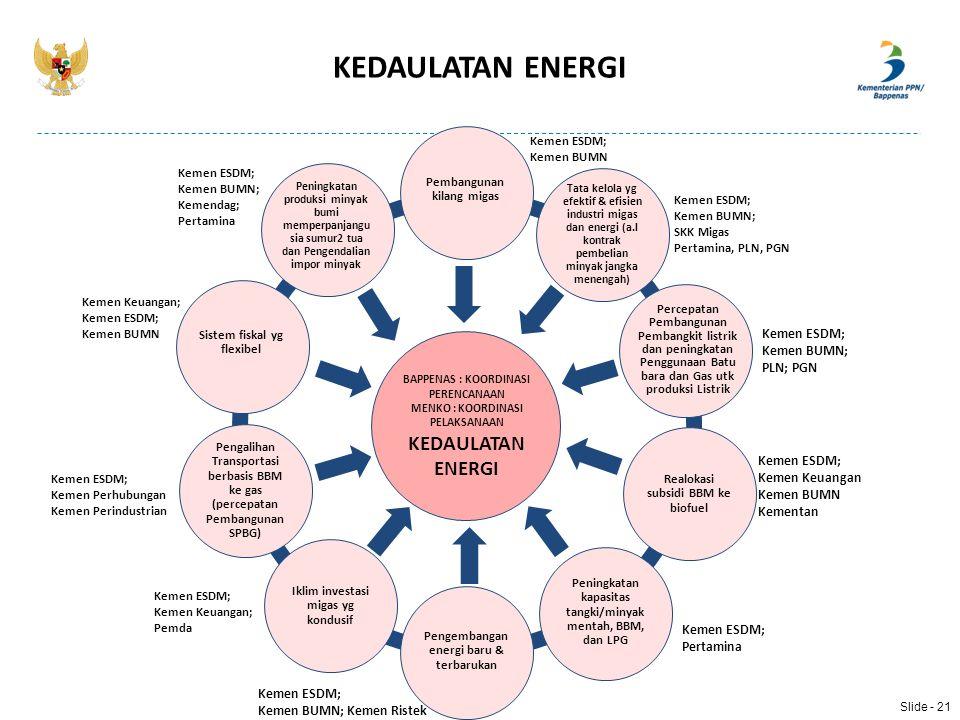 KEDAULATAN ENERGI Slide - 21 BAPPENAS : KOORDINASI PERENCANAAN MENKO : KOORDINASI PELAKSANAAN KEDAULATAN ENERGI Pembangunan kilang migas Tata kelola y