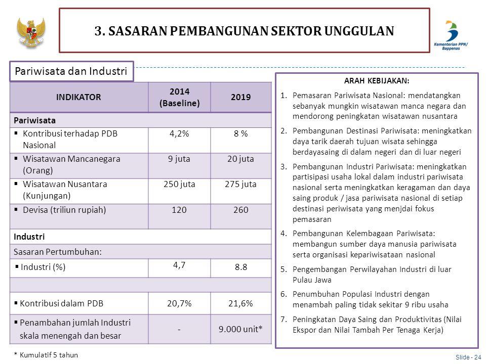 INDIKATOR 2014 (Baseline) 2019 Pariwisata  Kontribusi terhadap PDB Nasional 4,2%8 %  Wisatawan Mancanegara (Orang) 9 juta20 juta  Wisatawan Nusanta