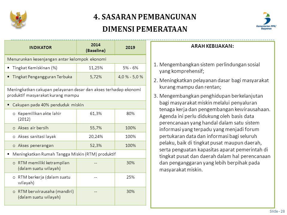 Slide - 28 4. SASARAN PEMBANGUNAN DIMENSI PEMERATAAN INDIKATOR 2014 (Baseline) 2019 Menurunkan kesenjangan antar kelompok ekonomi  Tingkat Kemiskinan