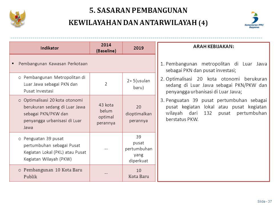 Indikator 2014 (Baseline) 2019  Pembangunan Kawasan Perkotaan o Pembangunan Metropolitan di Luar Jawa sebagai PKN dan Pusat Investasi 2 2+ 5(usulan b