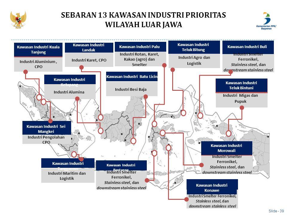 SEBARAN 13 KAWASAN INDUSTRI PRIORITAS WILAYAH LUAR JAWA Kawasan Industri Teluk Bintuni Industri Migas dan Pupuk Kawasan Industri Teluk Bitung Industri