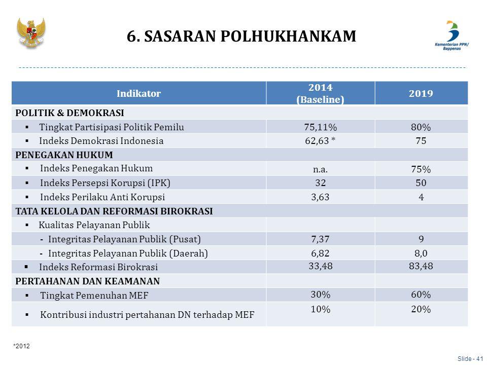 Indikator 2014 (Baseline) 2019 POLITIK & DEMOKRASI  Tingkat Partisipasi Politik Pemilu 75,11%80%  Indeks Demokrasi Indonesia 62,63 *75 PENEGAKAN HUK