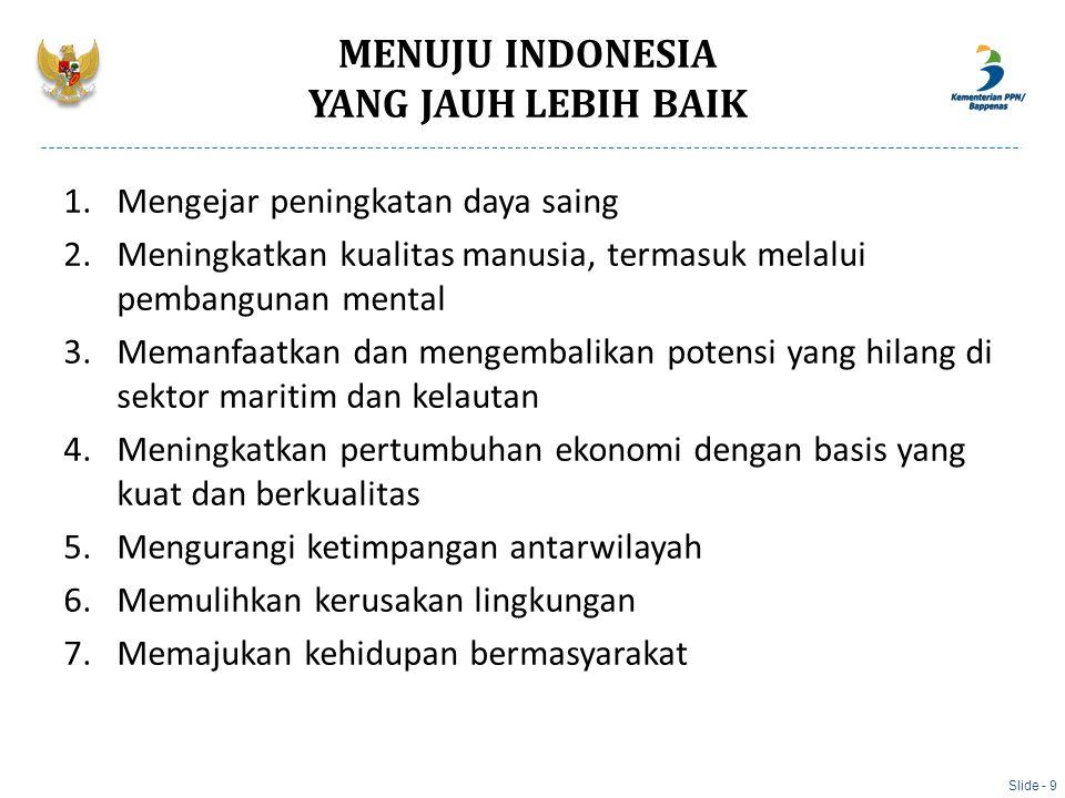 Sasaran Pokok Baseline 2014 Sasaran 2019 Pemerataan Pembangunan Antar Wilayah  Peran Wilayah dalam Pembentukan PDB Nasional 2013 Proyeksi 2019 o Sumatera 23,8 24,6 o Jawa 58,0 55,1 o Bali – Nusa Tenggara 2,5 2,6 o Kalimantan 8,7 9,6 o Sulawesi 4,8 5,2 o Maluku - Papua 2,2 2,9 Slide - 30 5.