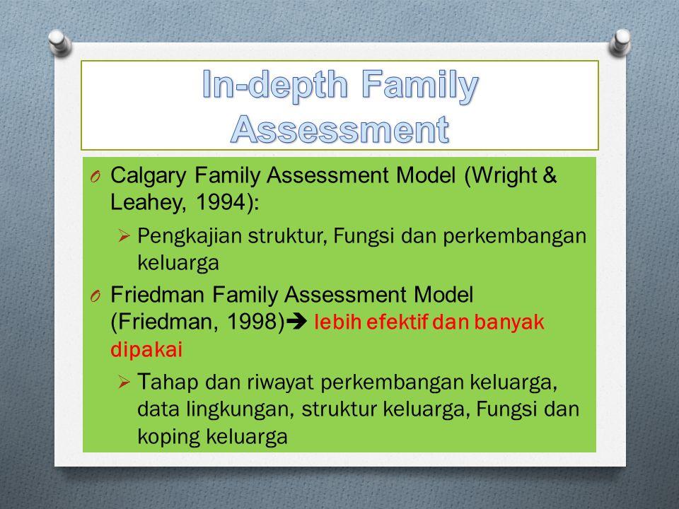 O Calgary Family Assessment Model (Wright & Leahey, 1994):  Pengkajian struktur, Fungsi dan perkembangan keluarga O Friedman Family Assessment Model (Friedman, 1998)  lebih efektif dan banyak dipakai  Tahap dan riwayat perkembangan keluarga, data lingkungan, struktur keluarga, Fungsi dan koping keluarga