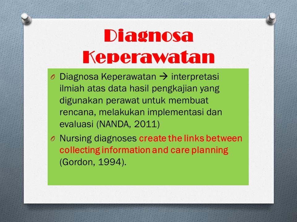 Diagnosa Keperawatan O Diagnosa Keperawatan  interpretasi ilmiah atas data hasil pengkajian yang digunakan perawat untuk membuat rencana, melakukan implementasi dan evaluasi (NANDA, 2011) O Nursing diagnoses create the links between collecting information and care planning (Gordon, 1994).