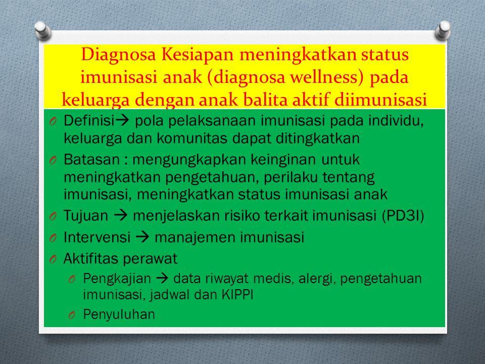 Diagnosa Kesiapan meningkatkan status imunisasi anak (diagnosa wellness) pada keluarga dengan anak balita aktif diimunisasi O Definisi  pola pelaksanaan imunisasi pada individu, keluarga dan komunitas dapat ditingkatkan O Batasan : mengungkapkan keinginan untuk meningkatkan pengetahuan, perilaku tentang imunisasi, meningkatkan status imunisasi anak O Tujuan  menjelaskan risiko terkait imunisasi (PD3I) O Intervensi  manajemen imunisasi O Aktifitas perawat O Pengkajian  data riwayat medis, alergi, pengetahuan imunisasi, jadwal dan KIPPI O Penyuluhan